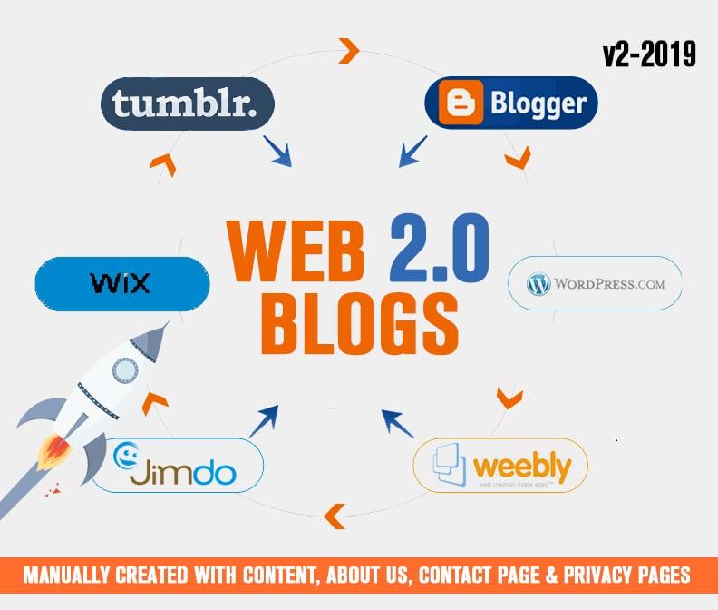 Brief Idea About Web 2.0 SEO Backlinks ...